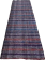 Türkei Anatolien (278 x 82 cm)
